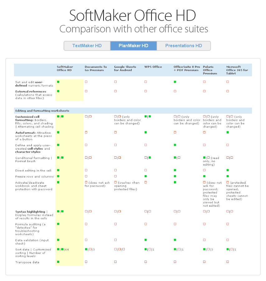 Office HD: PlanMaker FULL Screenshot 11