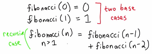 Fibonacci Equation