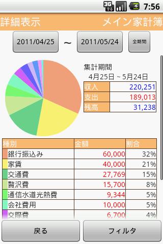 Ms 家計簿 予算設定 ウィジェット機能付