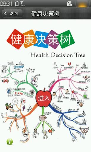 健康决策树