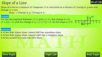 Screenshot of GED Math Review