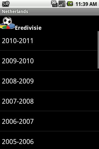 Nizozemsko Fotbal Historie