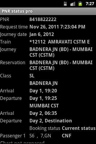 PNR status pro