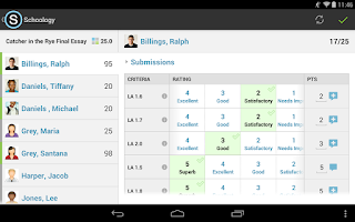 Screenshot of Schoology