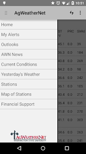 AgWeatherNet - screenshot
