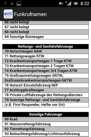 BOS Bayern - screenshot