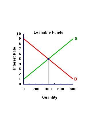 【免費教育App】Economics Review-APP點子