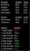 Screenshot of Shotgun Scorecard