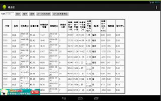 Screenshot of 權息王(免費版)