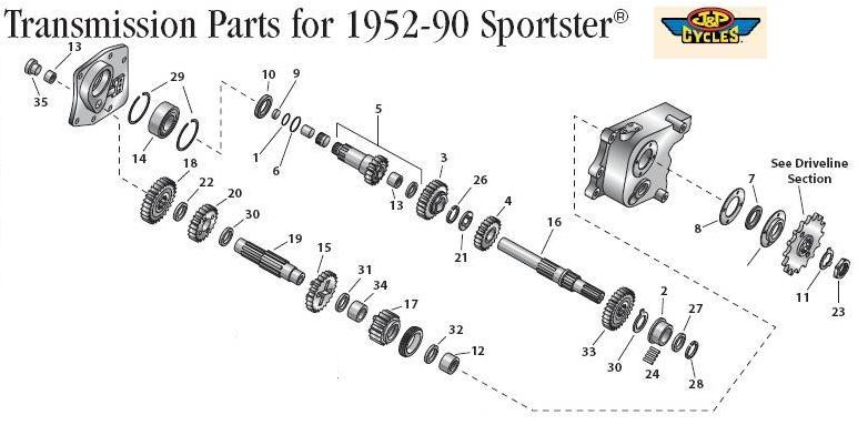 Ironhead Chewed up tranny roller bearings Page 6 The Sportster – Ironhead Sportster Engine Diagram
