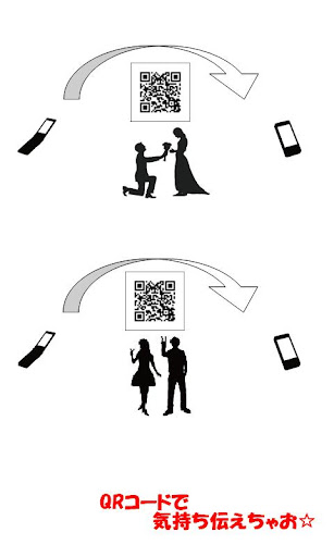 QRCode Message