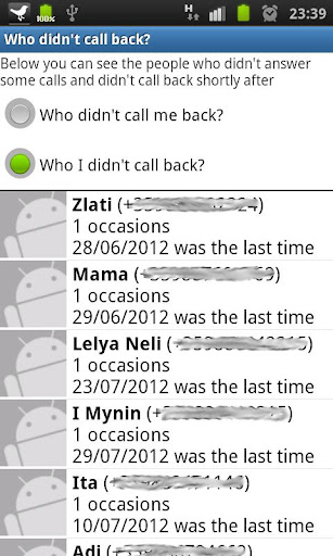 Who Didn't Call Back