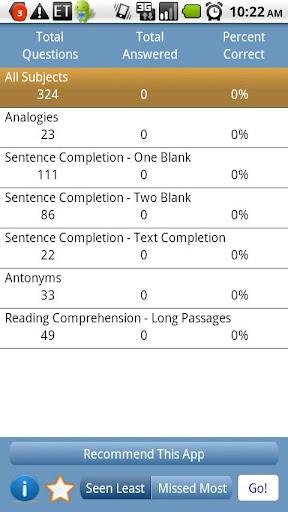 GRE Test Prep English TestBank