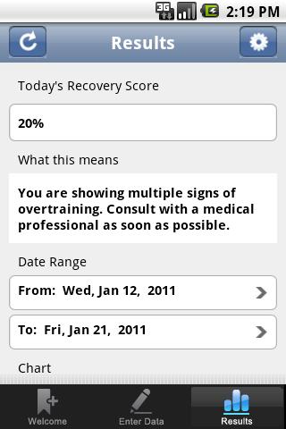 【免費健康App】Restwise-APP點子