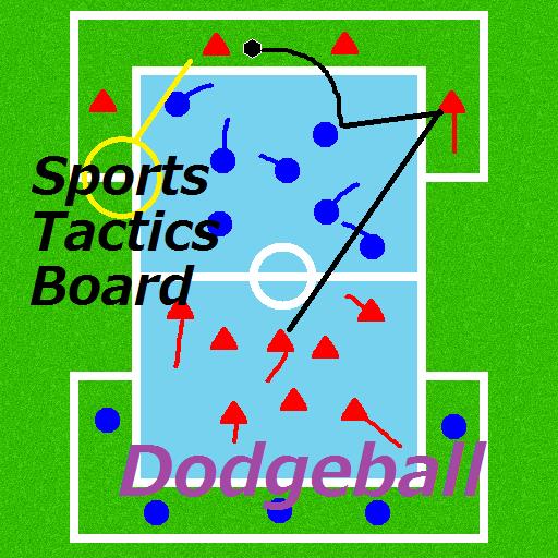 体育竞技のSTB ドッジボール LOGO-記事Game