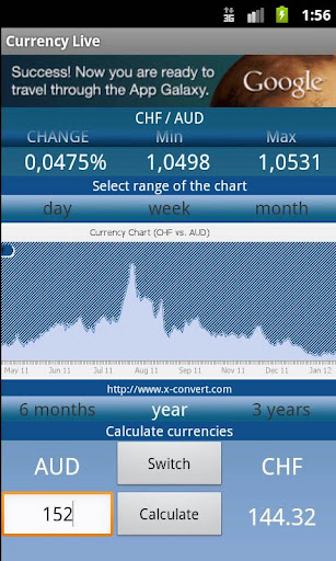 Live forex rates download software