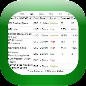 Calendario economico forex