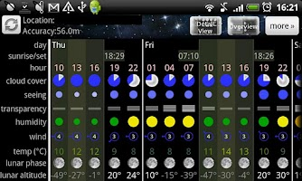 Screenshot of Astro Panel (Astronomy)