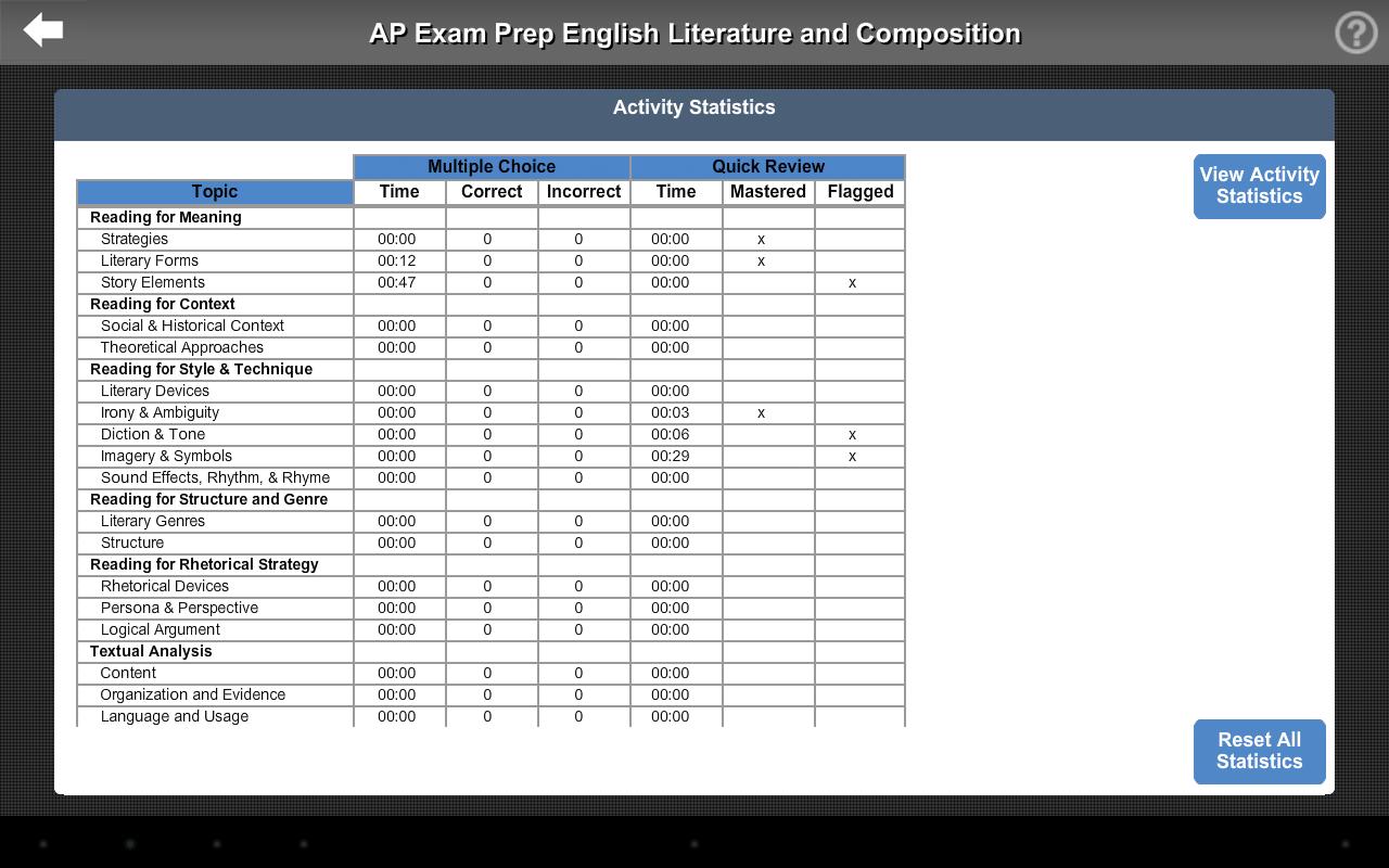 ap english essay answers