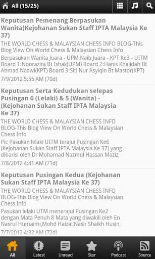 Syed Chess Blog