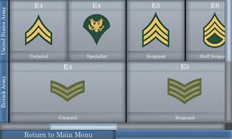 Screenshot of Rank Matrix
