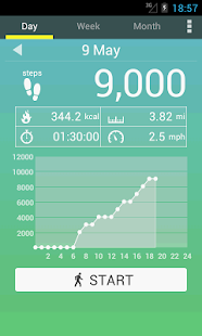 Pedometer for Lollipop - Android 5.0