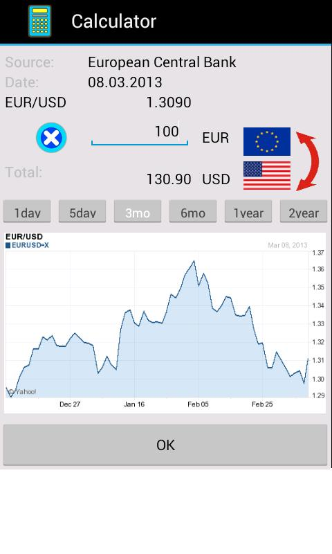 Currency Table (Ad-Free) Screenshot 2