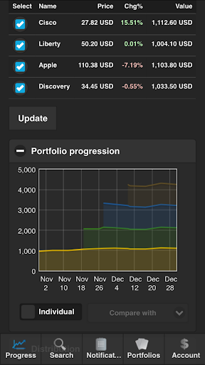 Stock portfolio - screenshot