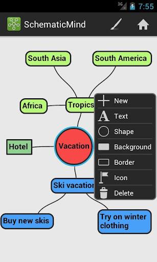 SchematicMind Free mind map