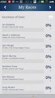 Screenshot of WA State Election Results