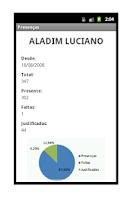 Screenshot of Em quem NÃO votar Curitiba