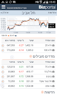 Screenshot of Bizportal - ביזפורטל