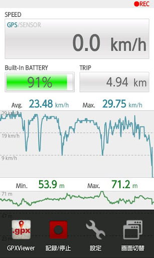 Cycling Tracker