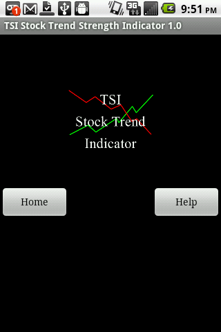 TSI Trend Strength Indicator