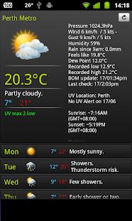 Au Weather Classic