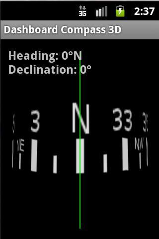 Dashboard Compass 3D