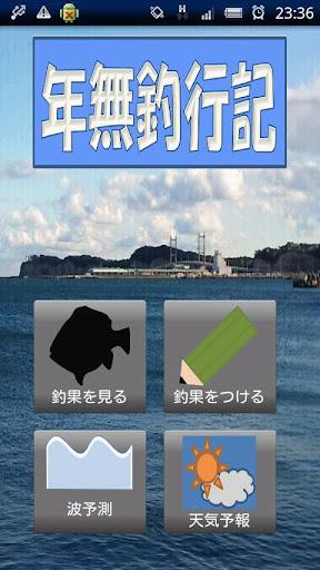 CHINUTURISHI