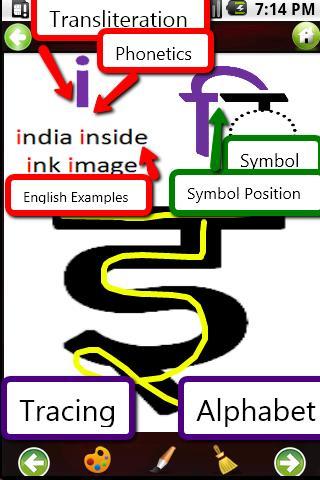 Hindi Lessons 1