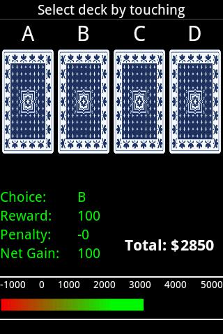 Iowa Gambling Task