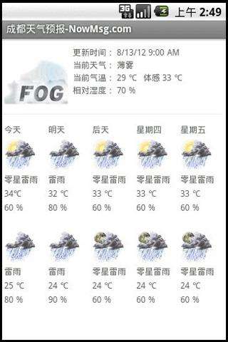 NowMsg天气预报