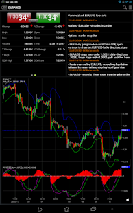 Forex on fire download
