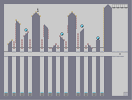 Thumbnail of the map 'Cityscape Jumper'