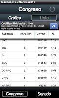 Screenshot of 20N: Resultados electorales
