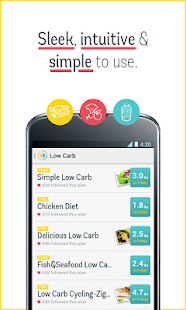 Diet Point · Weight Loss Screenshot