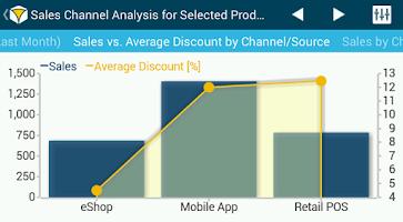 Screenshot of BellaDati Mobile BI