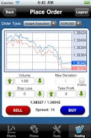 Screenshot of Forex-Metal MT4 droidTrader