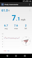 Screenshot of Windy Anemometer