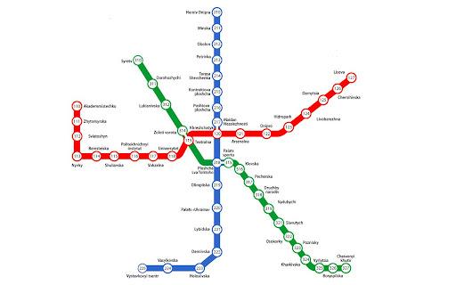 Kyiv metro scheme