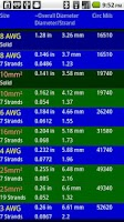 Screenshot of AWG Metric Wire Converter