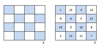 http://lh5.ggpht.com/Tomash.Golebiowski/SK92DvcXB3I/AAAAAAAABHE/x4MDBGfSll4/s400/szachownica-ab.jpg